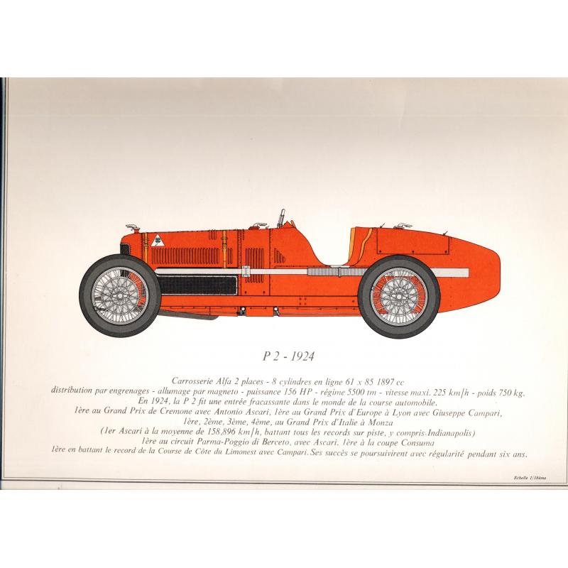 Pochette ALFA ROMEO planches illustrées couleurs Anonima Lombardo Fabrica Automo